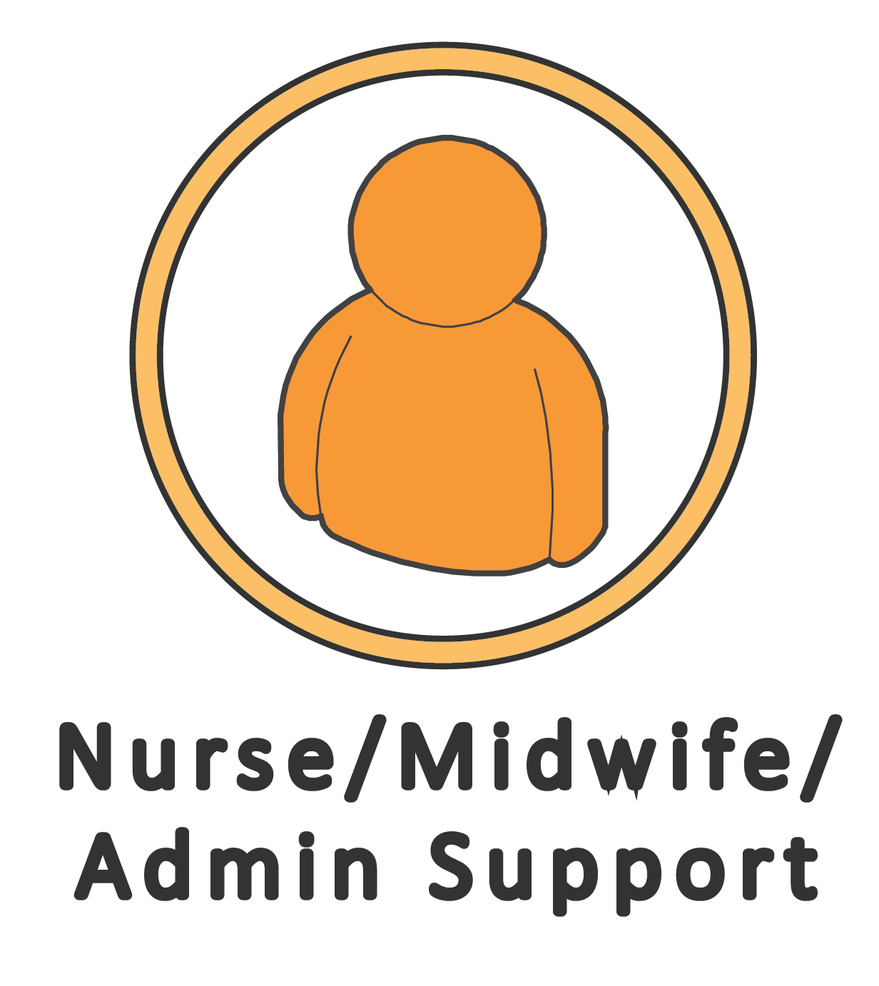 Nurse/Midwife/Admin Support button