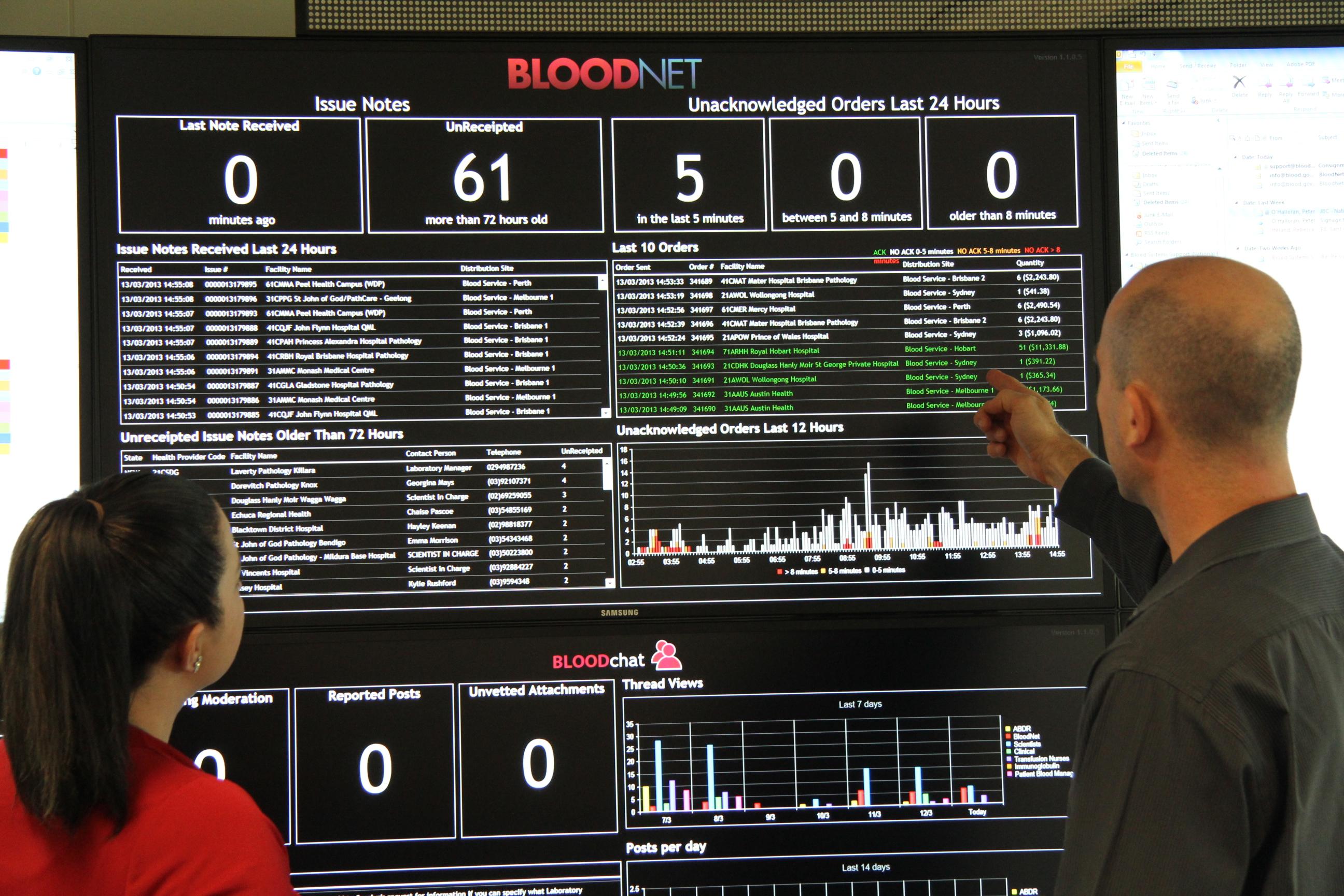 BloodNet Board