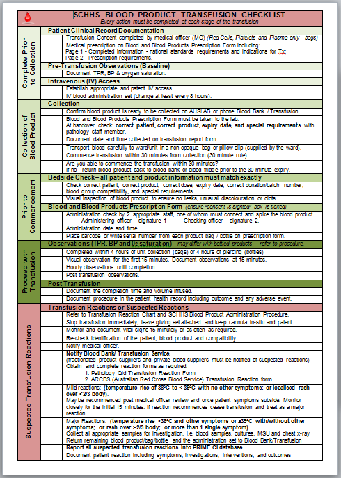 Picture of blood transfusion checklist